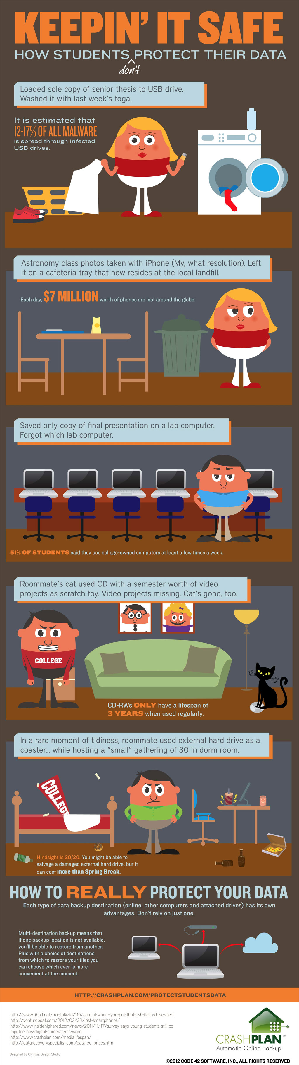 HOW STUDENTS PROTECT THEIR DATA INFOGRAPHIC