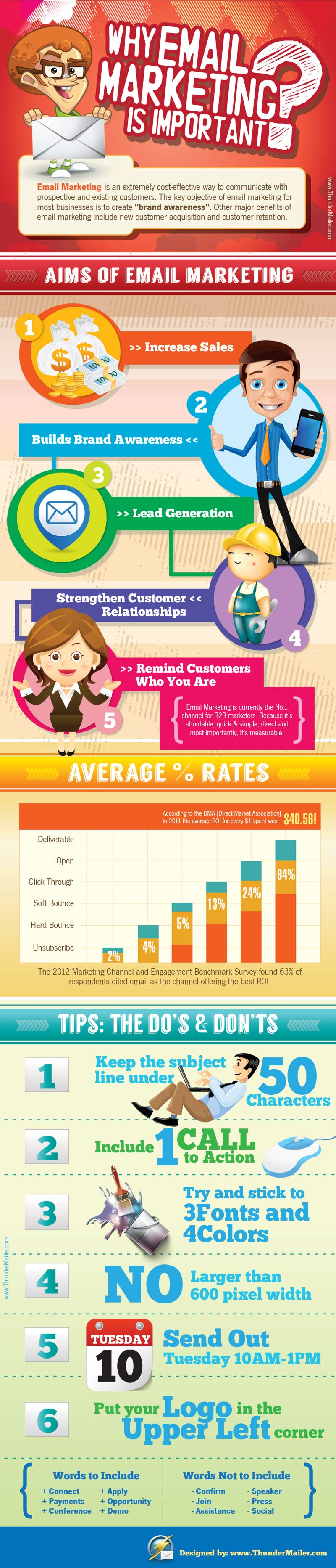 Perché l'email marketing è importante