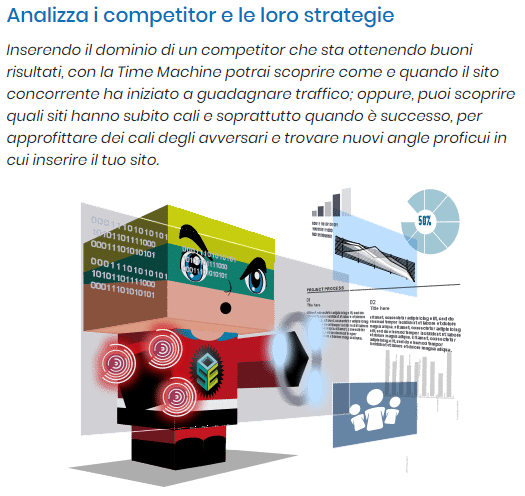Analisi Competitor SEOZoom