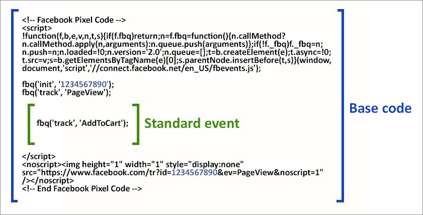 Azioni standard di Facebook codice di esempio