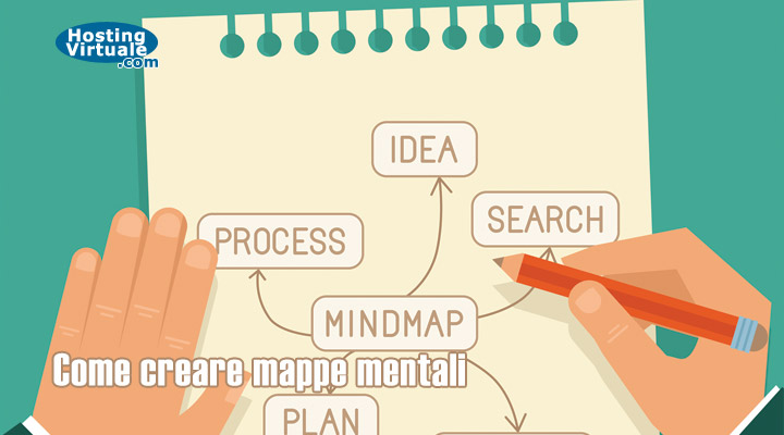 Come creare mappe mentali