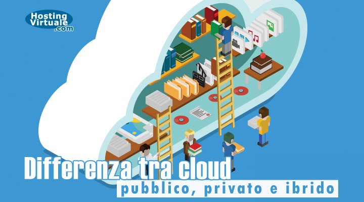 cloud pubblico | cloud privato | cloud ibrido | cloud computing | cloud storage