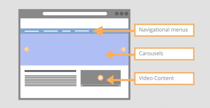 Elementi flash in un sito web