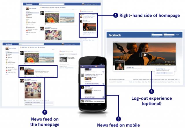 Formati Facebook Ads