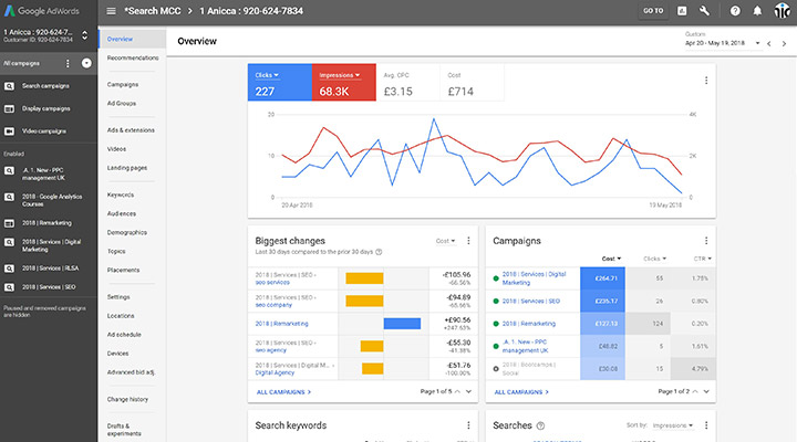 interfaccia google ads