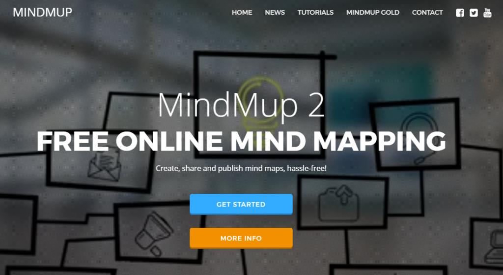 Mind Mup 2