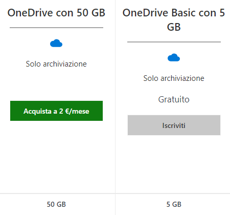 OneDrive prezzi e caratteristiche