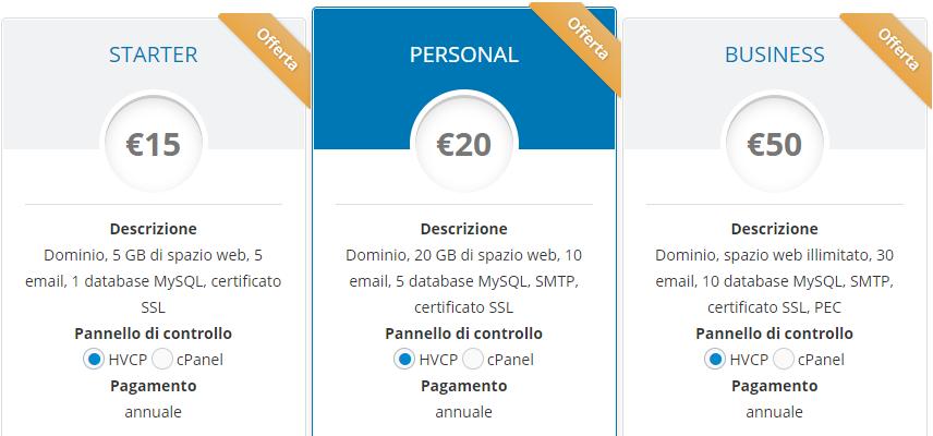 Pacchetti hosting shared