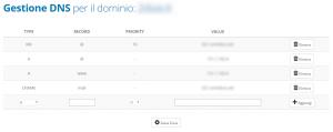 Gestione record DNS del dominio