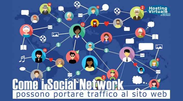 Come i Social Network possono portare traffico al sito web