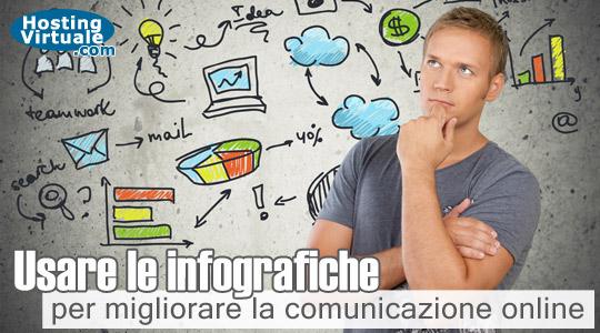 Usare le infografiche per migliorare la comunicazione online